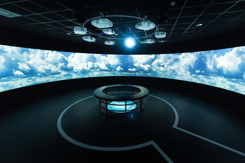 360 graden projectie