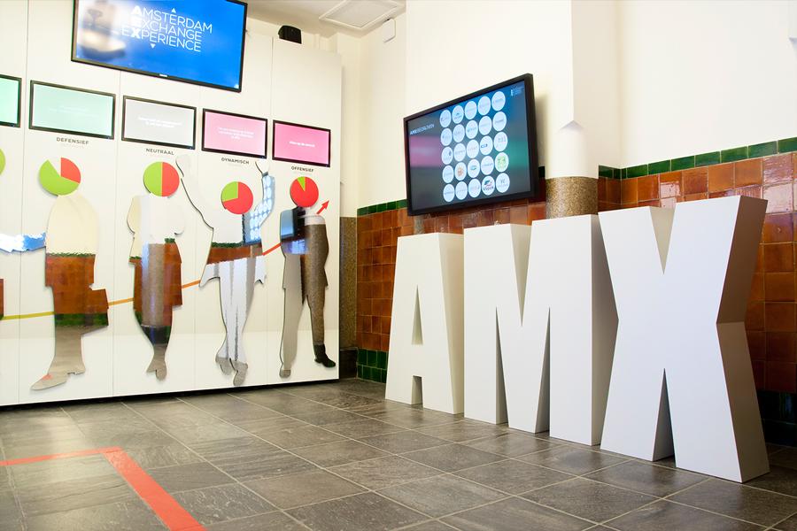 Game AMX met touchscreen en detailschermen